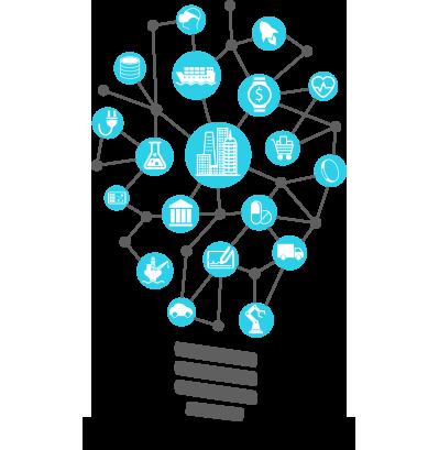 Что такое «промышленный интернет вещей»?